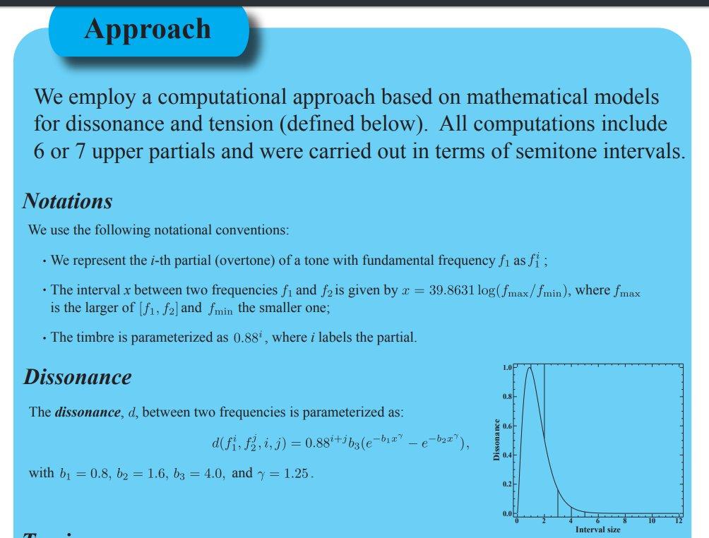 Dissoance calculation